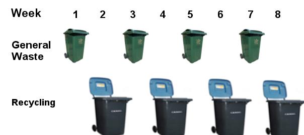 recycling bradford council blog. Black Bedroom Furniture Sets. Home Design Ideas